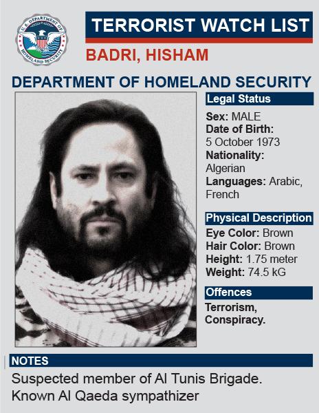 Terrorist Watch List