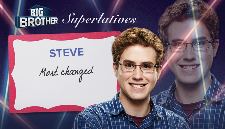 Steve - Most changed